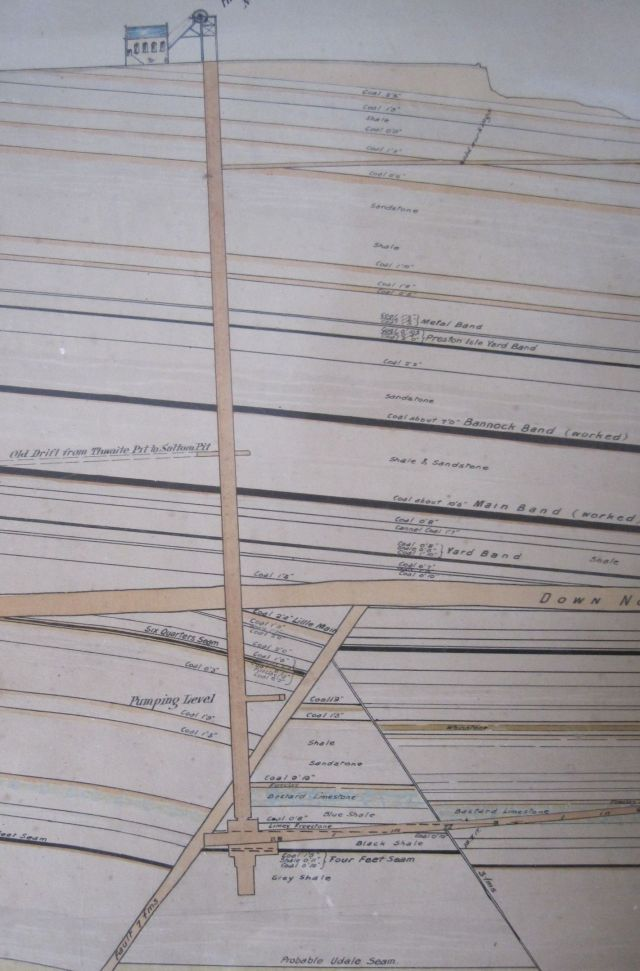Whitehaven Colliery: section through Haig Pit drifts (part of a drawing at Haig Colliery Museum)